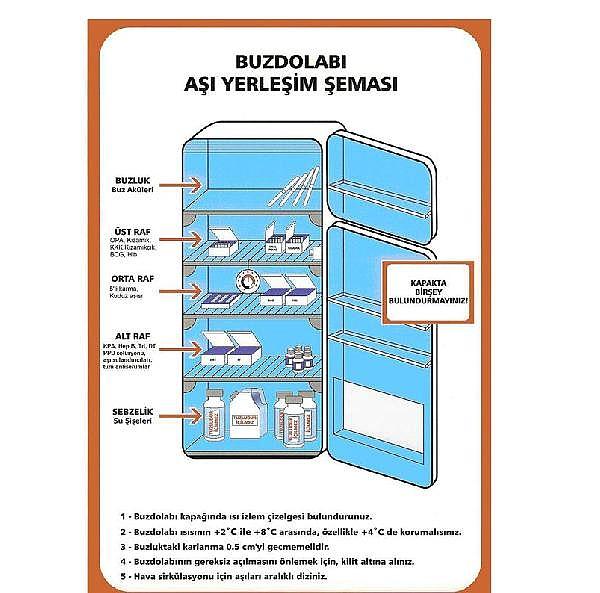 2021/01/koronavirus-asilari-en-ucra-merkezin-buzdolabinda-bile-ats-ile-izlenecek-ba76b8ff1044-5.jpg