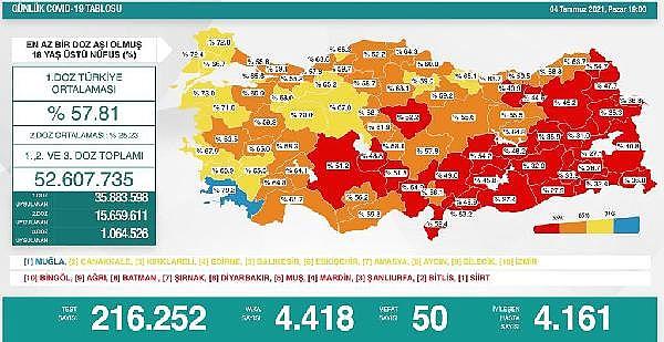 2021/07/canakkale-en-cok-covid-19-asisi-yapilan-2nci-il-oldu-6583f5858bd1-2.jpg