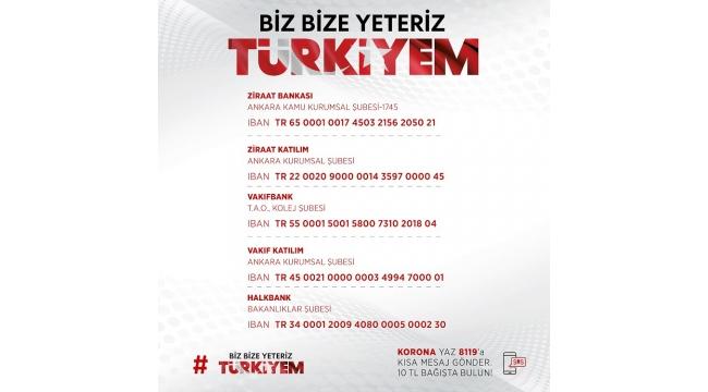 Cumhurbaşkanı Erdoğan: 'Biz Bize Yeteriz Türkiyem' kampanyasını başlatıyoruz