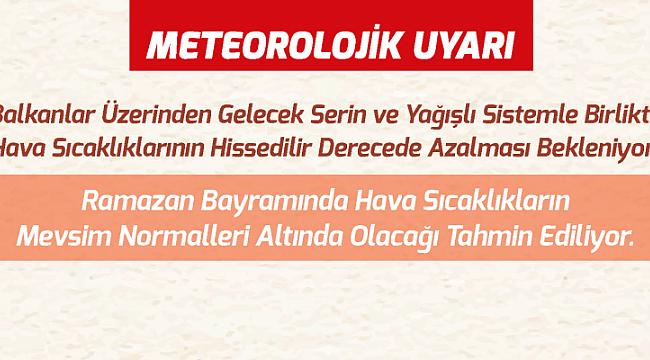 Meteorolojik Uyarı